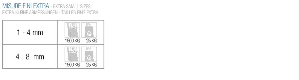 ciottolo grigio carnico
